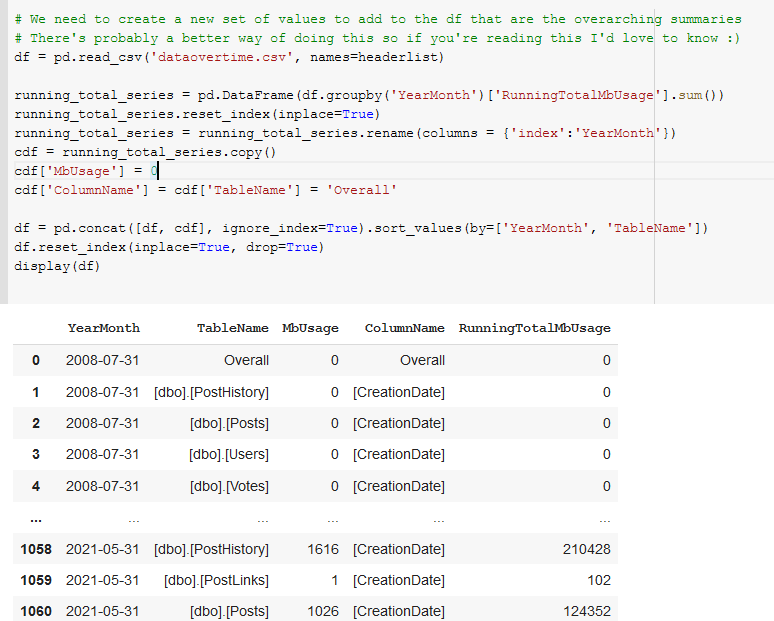Add overall summaries of the values to the dataframe.